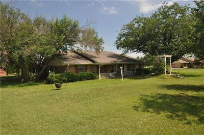 Rockwall Single Family Home Active Option Contract: 995 Sids Road