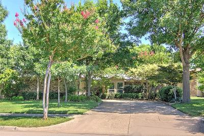 Allen Single Family Home Active Option Contract: 617 High Meadow Drive