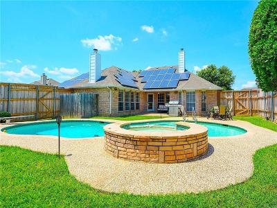 Red Oak Single Family Home For Sale: 106 Sheri Way