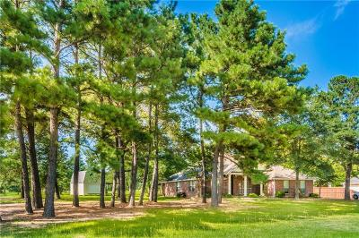 Wills Point Single Family Home For Sale: 119 Pvt Road 7163