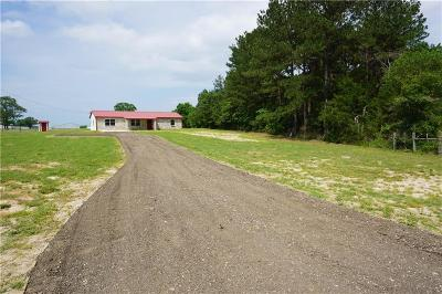 Ben Wheeler Single Family Home Active Contingent: 320 Vz County Road 4715