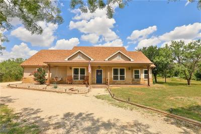 Abilene Single Family Home Active Option Contract: 366 Avenida De Coronada