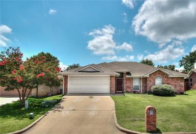Canton TX Single Family Home Active Option Contract: $179,500