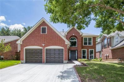 Flower Mound Single Family Home Active Option Contract: 2017 Brook Lane