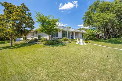 Dallas Single Family Home For Sale: 6805 Redstart Lane
