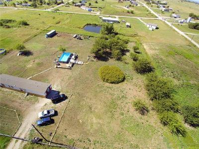 Archer County, Baylor County, Clay County, Jack County, Throckmorton County, Wichita County, Wise County Single Family Home Active Option Contract: 224 Latham Lane