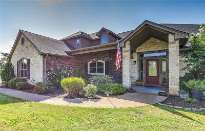 Weatherford Single Family Home Active Option Contract: 608 E Canyon Creek Lane