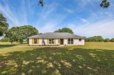 Wills Point Single Family Home Active Option Contract: 1271 Vz County Road 3210