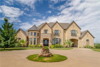 Rockwall Single Family Home For Sale: 1500 Kinder Way