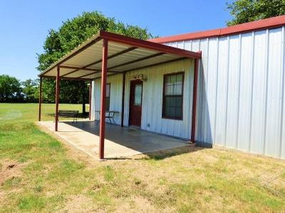 Archer County, Baylor County, Clay County, Jack County, Throckmorton County, Wichita County, Wise County Single Family Home Active Option Contract: 1426 County Road 1785