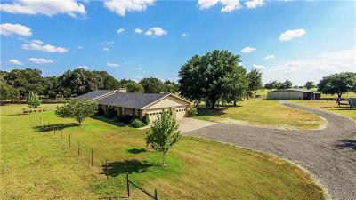 Single Family Home For Sale: 2895 County Road 249
