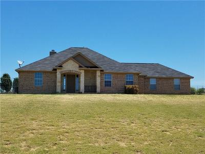 Sanger Single Family Home For Sale: 2471 Lake Ridge Circle