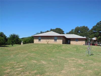 Eastland County Single Family Home For Sale: 405 S Hodges Street
