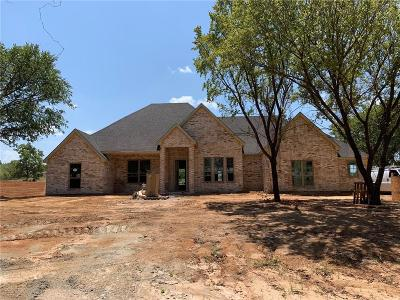 Weatherford Single Family Home For Sale: 1351 Old Millsap Road
