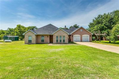 Midlothian Single Family Home For Sale: 2590 Springer Road