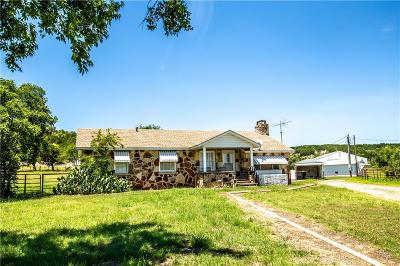 Homes for Sale in Hamilton County, TX