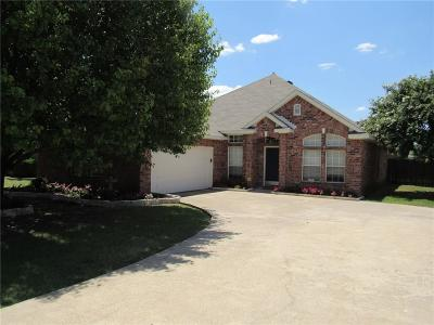 Red Oak Single Family Home Active Option Contract: 100 Parks Branch Road
