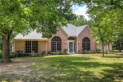 Terrell Single Family Home Active Contingent: 10450 County Road 2450