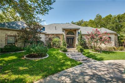 Wylie Single Family Home For Sale: 9500 Wells Road
