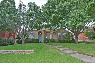Rockwall Single Family Home Active Option Contract: 1750 Cresthill Drive