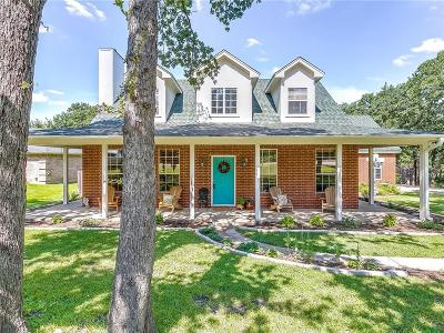 Burleson Single Family Home Active Contingent