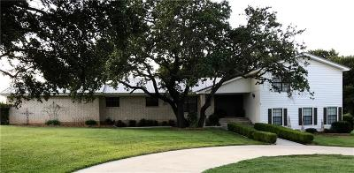 Brownwood Single Family Home For Sale: 1 Country Club Drive