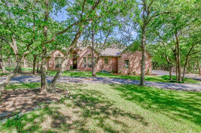 Fort Worth Single Family Home For Sale: 6418 Lucerne Drive