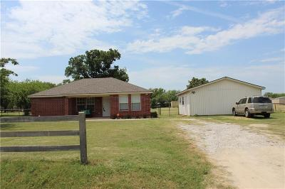 Haslet Single Family Home Active Option Contract: 336 County Road 4841