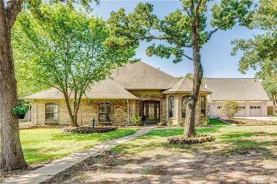 Argyle Single Family Home For Sale: 1038 Remington Court
