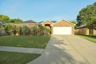 Single Family Home Active Option Contract: 6920 Evening Shade Lane