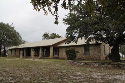 Carlton Farm & Ranch For Sale: 2751b Cr 396