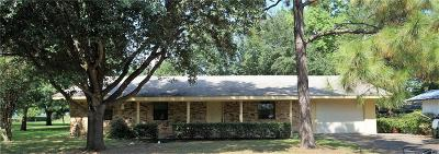 Kerens Single Family Home Active Option Contract: 700 N Overlook Drive