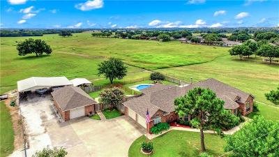Cooke County Single Family Home For Sale: 502 Hickory