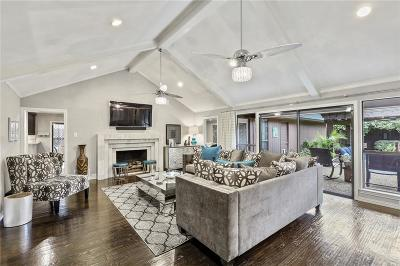 Single Family Home Active Option Contract: 6123 Sandydale Drive