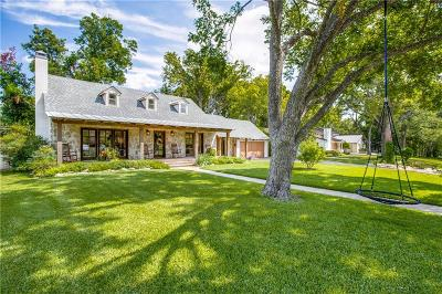 Dallas County Single Family Home Active Option Contract: 8438 San Benito Way
