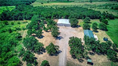 Parker County Single Family Home For Sale: 1651 Doss Road