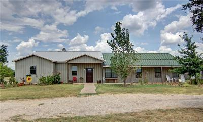 Palo Pinto County Single Family Home Active Option Contract: 400 Fm 3137