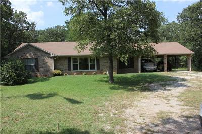 Wise County Single Family Home For Sale: 932 County Road 3655