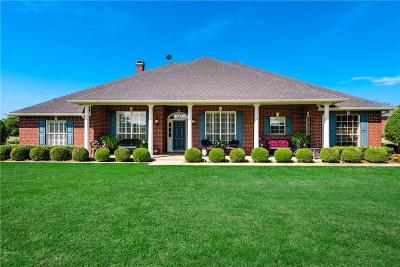 Waxahachie Single Family Home Active Option Contract: 1013 W Woodridge Road