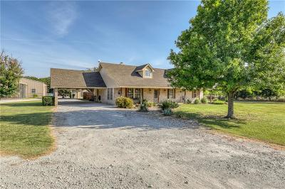 Weatherford Single Family Home For Sale: 414 Sanders Road