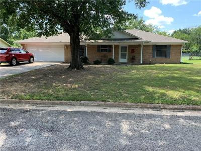 Sulphur Springs TX Single Family Home Active Option Contract: $154,900