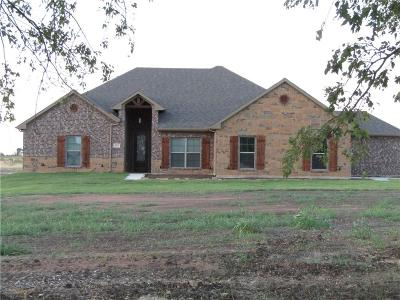 Grayson County Single Family Home For Sale: 201 George Rd