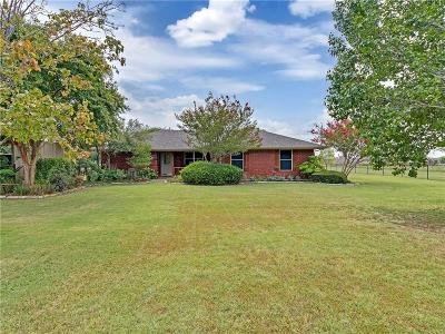 Royse City Single Family Home Active Option Contract: 4544 County Road 2595
