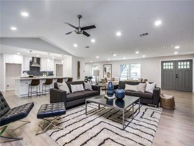 Dallas Single Family Home Active Option Contract: 14527 Meandering Way