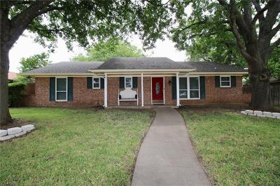 Midlothian Single Family Home Active Option Contract: 1607 S 5th Street