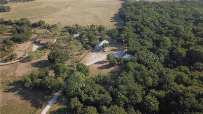Single Family Home Active Option Contract: 980 Tanglewood Drive