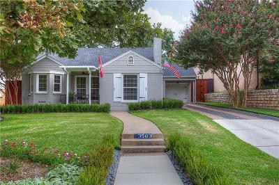 Single Family Home Active Option Contract: 3583 W 4th Street