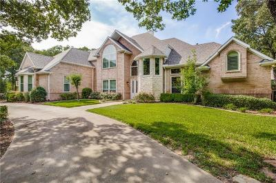 Highland Village Single Family Home Active Option Contract: 4015 Brooks Court
