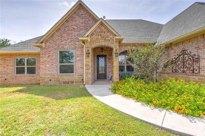 Somervell County Single Family Home Active Option Contract: 2314 County Road 2027