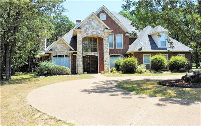Athens Single Family Home For Sale: 1101 Bunny Rabbit Road